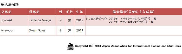2013年輸入馬名簿01