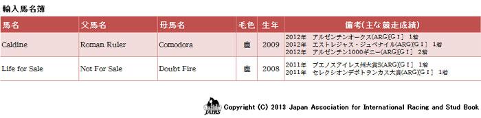 2013年輸入馬名簿02