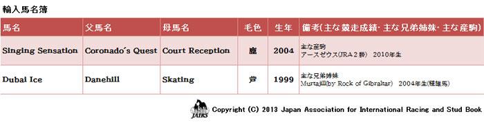 2012年輸入馬名簿04