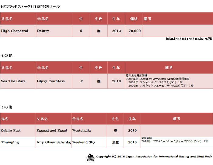輸入馬名簿02