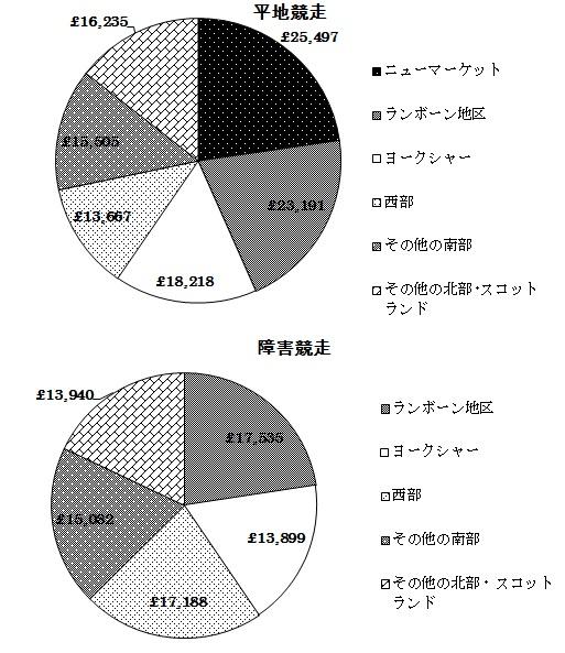 2012-info7-graph.jpg