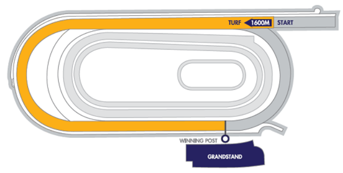 kranji_mile_course.png