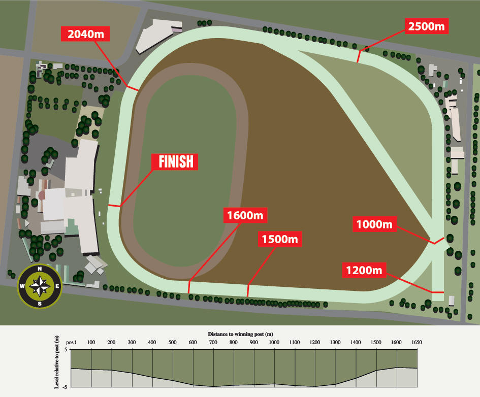 moonee_valley_course.jpg