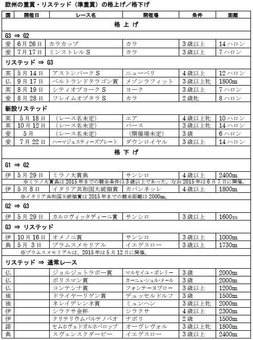 news_2016_07_01.jpg