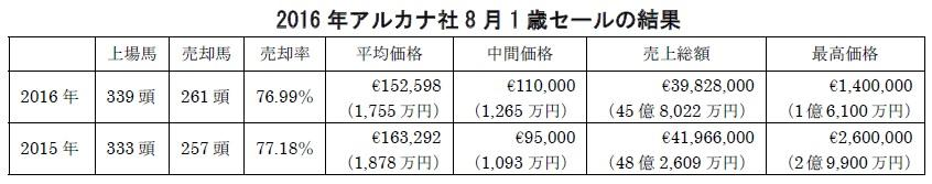 news_2016_37_01.jpg