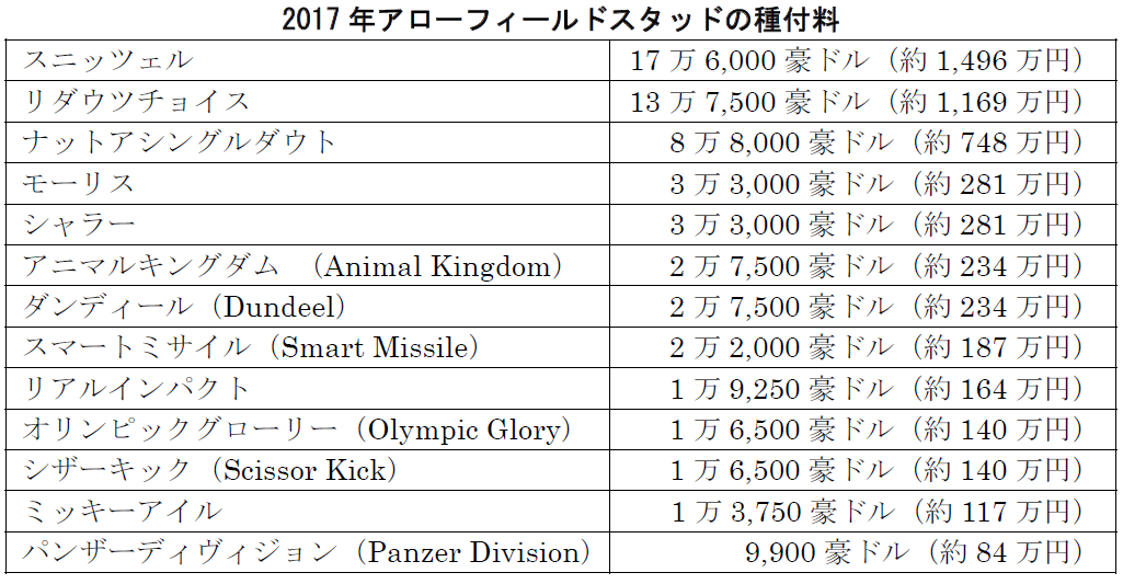 news_2017_15_01.png