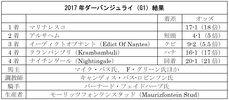 news_2017_26_02.png