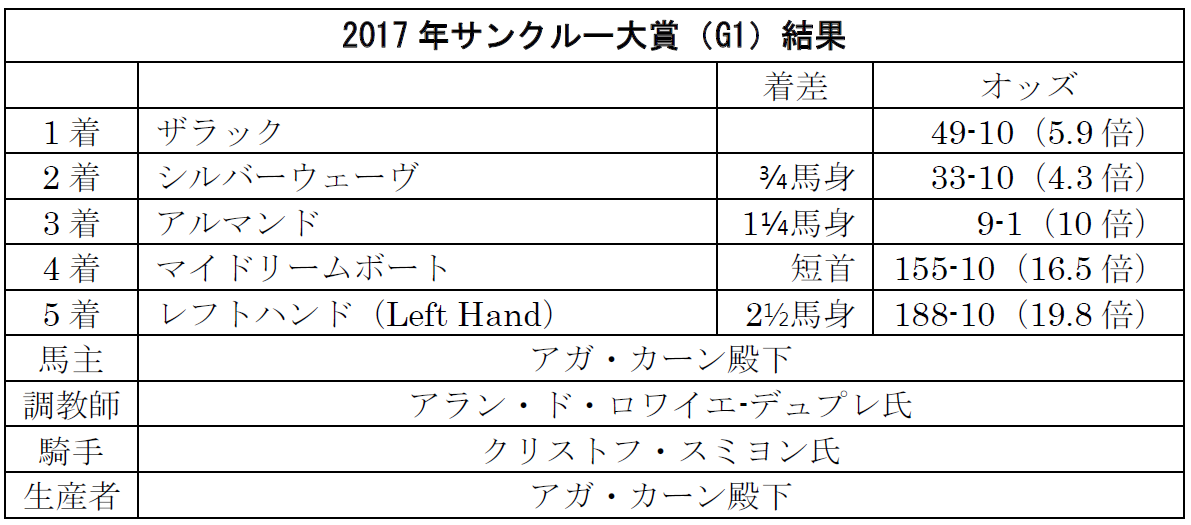 news_2017_26_03.png