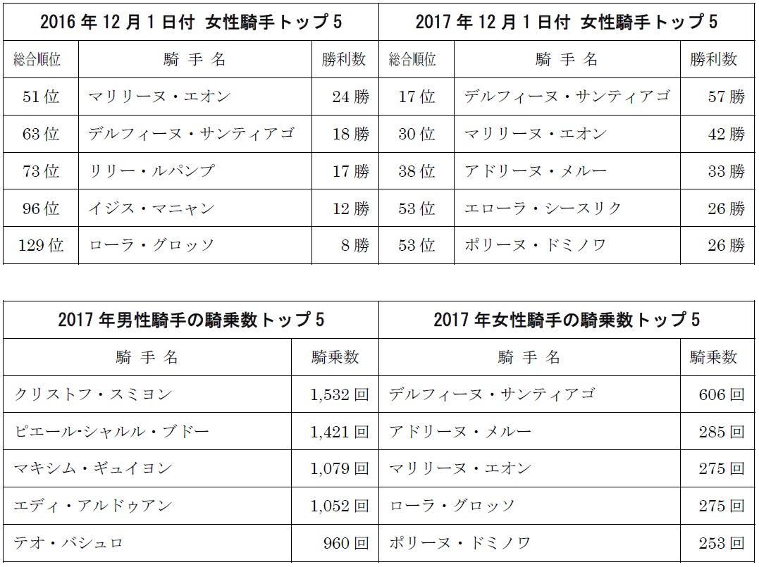 news_2017_51_01.jpg