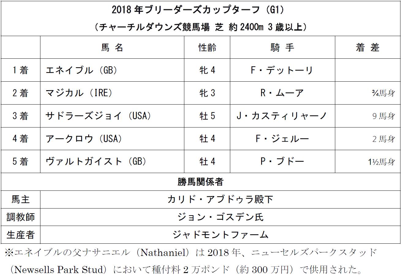 news_2018_43_1.PNG