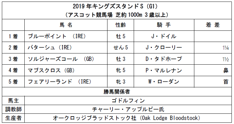 news_2019_23_03_01.PNG