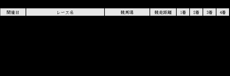 news_2019_33_03_03.png