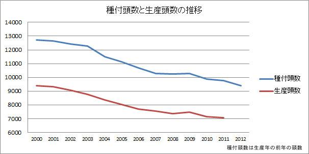 2011_tanetsuke_seisann.jpg