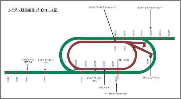 2012_maydan_racecourse.jpg