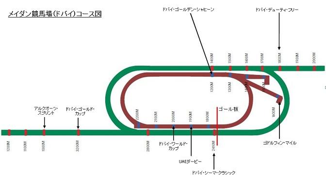maydan_course.jpg