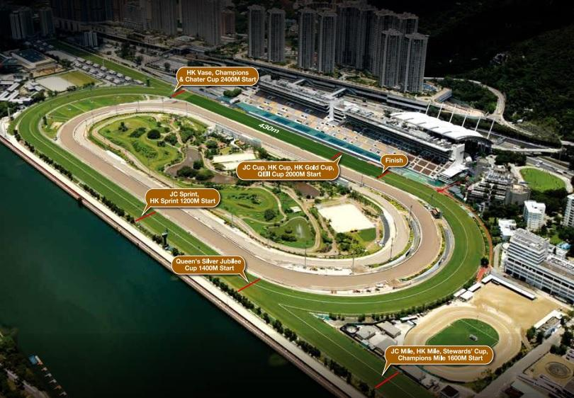 Sha Tin racecourse map.jpg