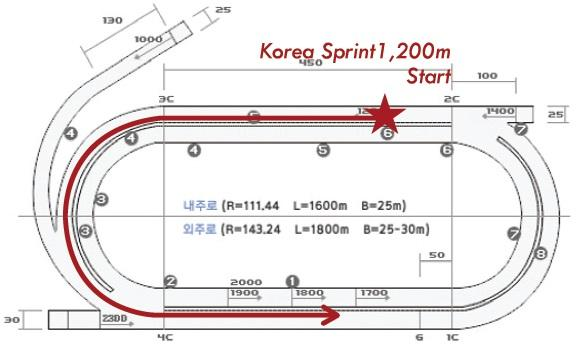 course sprint color.jpg
