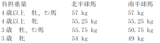 2018hkir_cup_weight.PNG