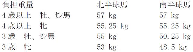 2018hkir_vase_weight.PNG