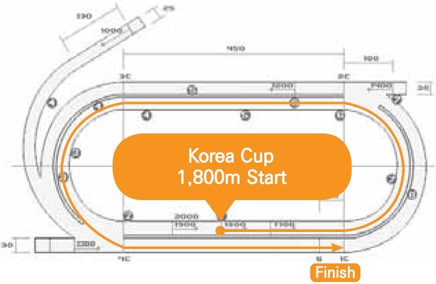 kc_course.jpg