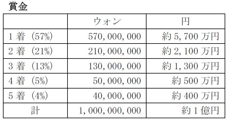 kc_prize.jpg