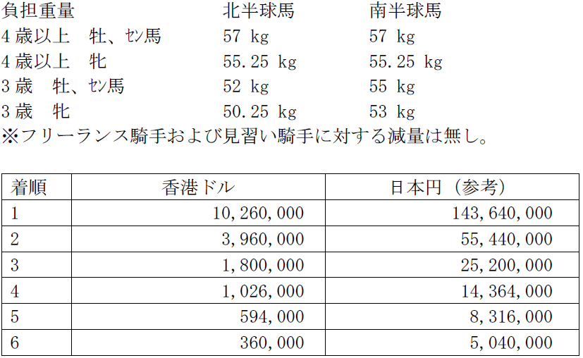 2019cm_weight_prize.PNG