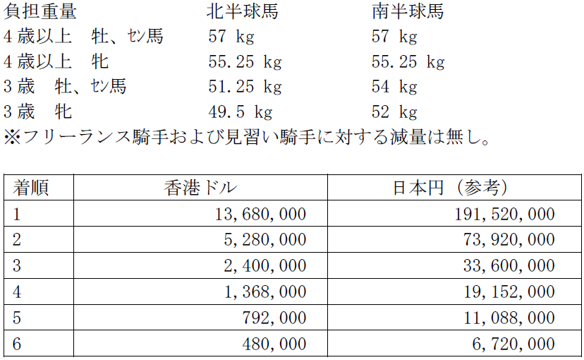 2019qe2c_weight_prize.PNG