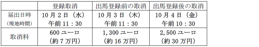 オペラ賞_2.PNG