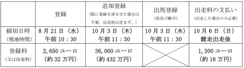 オペラ賞_1.PNG