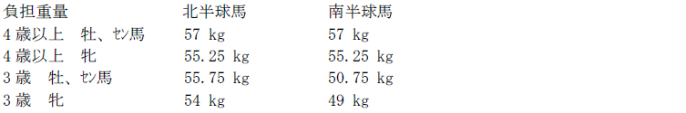 hkir_cup_weight.png