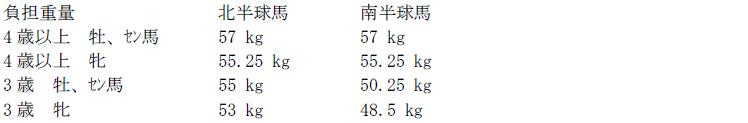 hkir_vase_weight.png