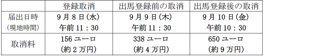 ニエル賞2.png