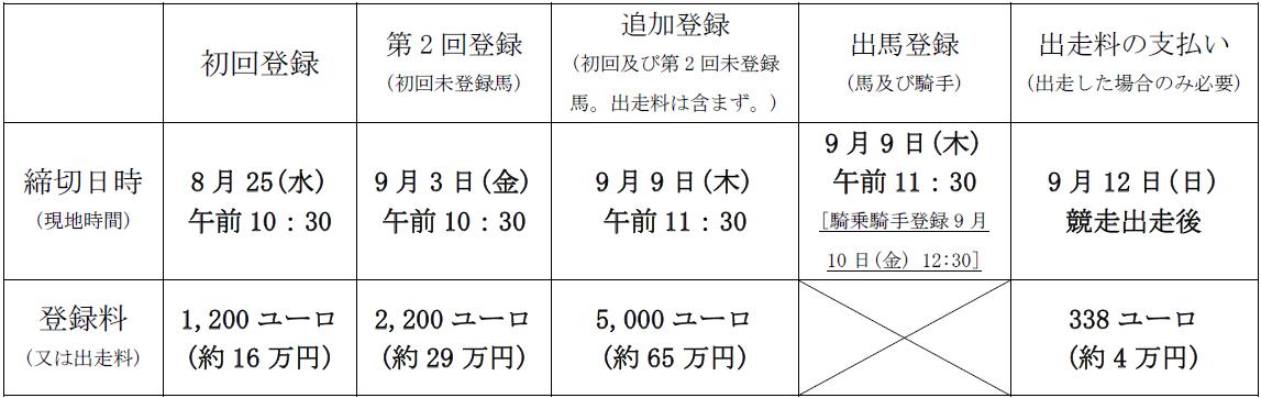 ニエル賞1.png
