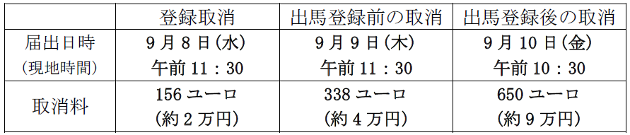 フォワ賞2.png