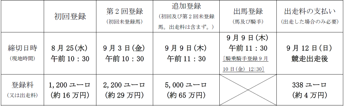 フォワ賞1.png