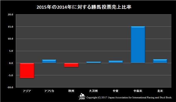 06inflation2015-02.jpg