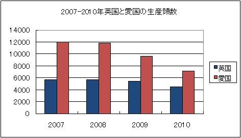 海外競馬情報2011年1月14日-記事4-表2