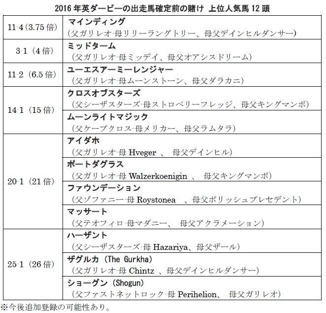 joho_2016_05_01.jpg