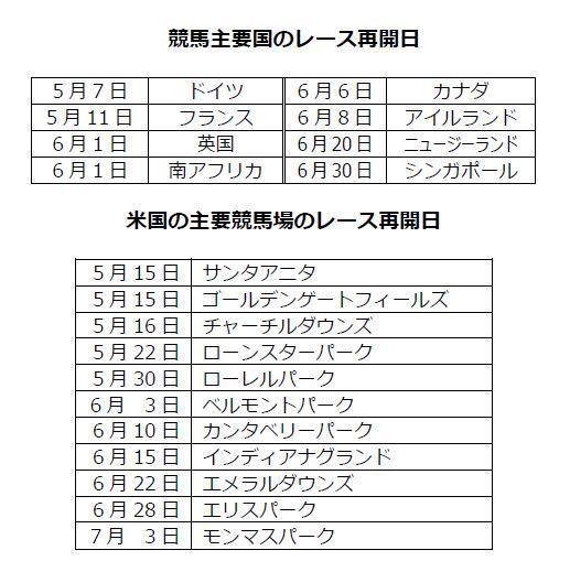 joho_2020_06_01_01.JPG