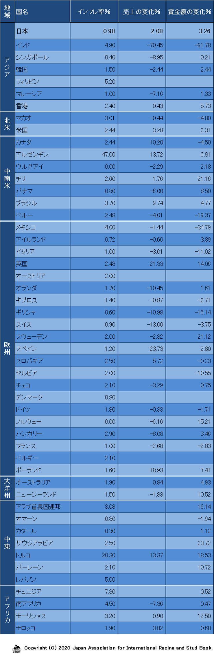 06inflation2018-01.jpg